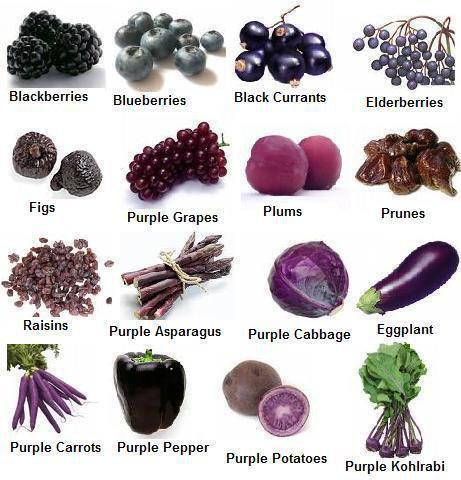 purple-foods
