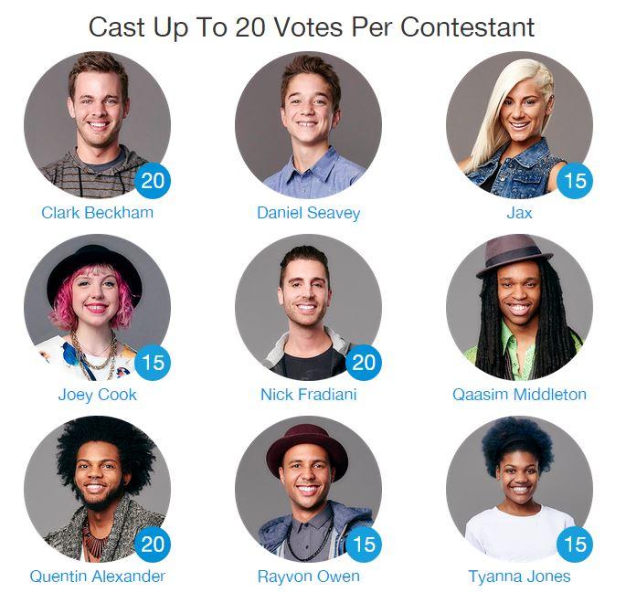 Top09 - Votes