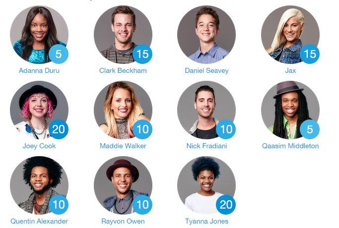 Top11 - Votes