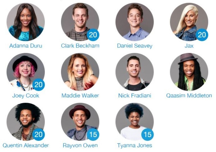 Top11 - votes2