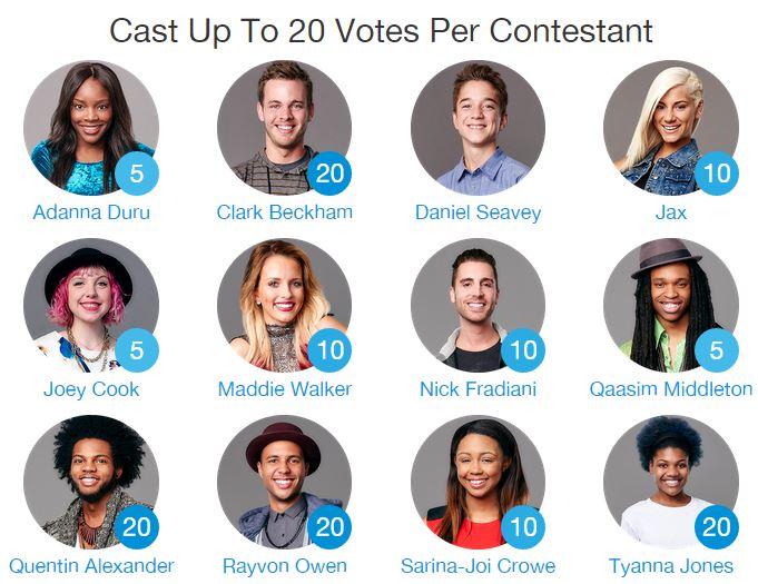 Top12 - Votes