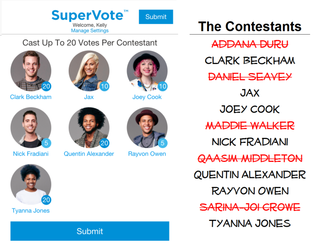 top07 - votes