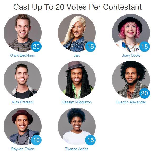 Top08 - Votes